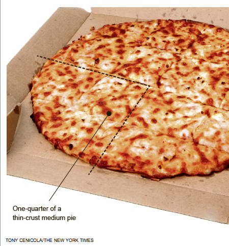 a Pizza Pie Chart