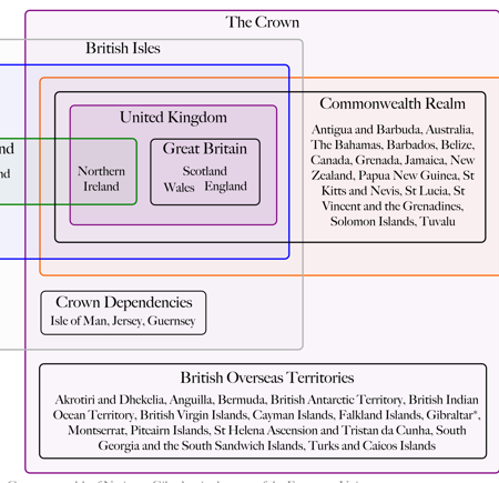 Breaking Down the United Kingdom