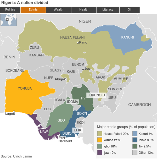 Map of Nigeria by Various Metrics