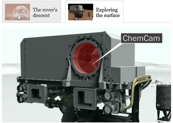 A look at Curiosity and its mission