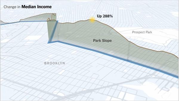 Brooklyn segment of the NYC Marathon