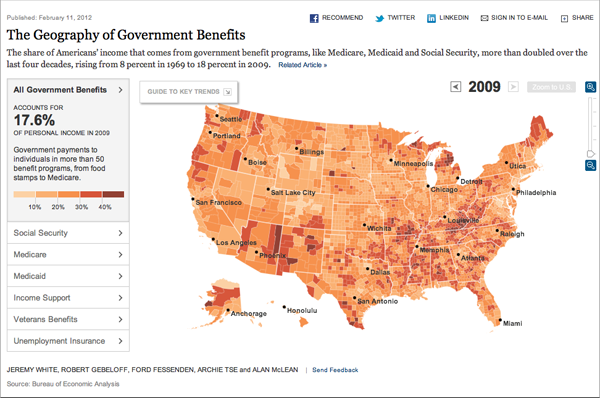 Government benefits overview