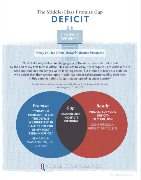 Deficit Gap