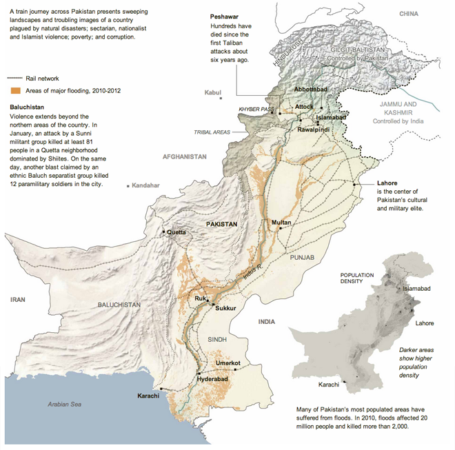 Pakistan's Troubles
