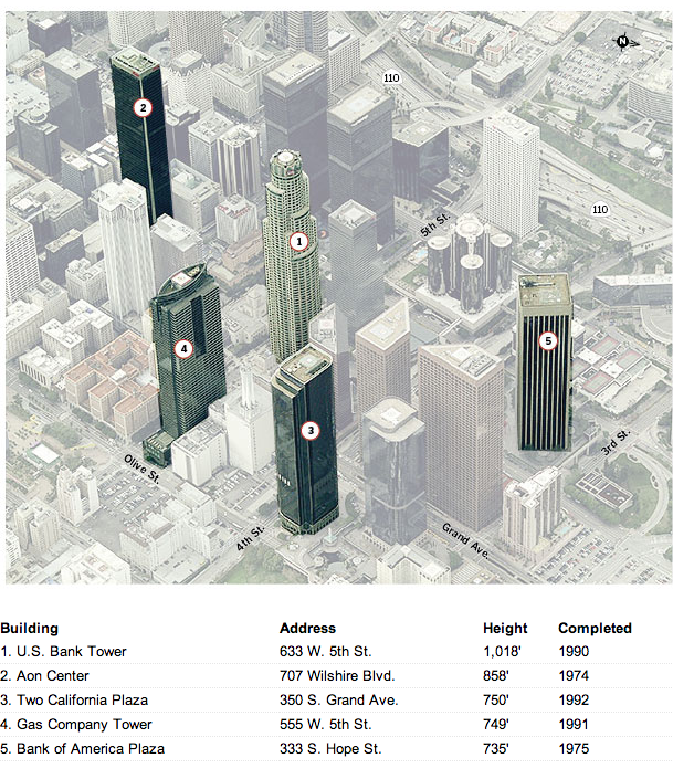 Map of the five tallest buildings