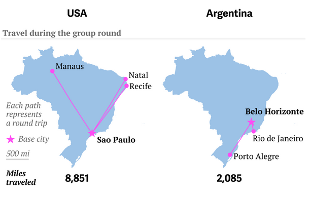 US and Argentinian travels