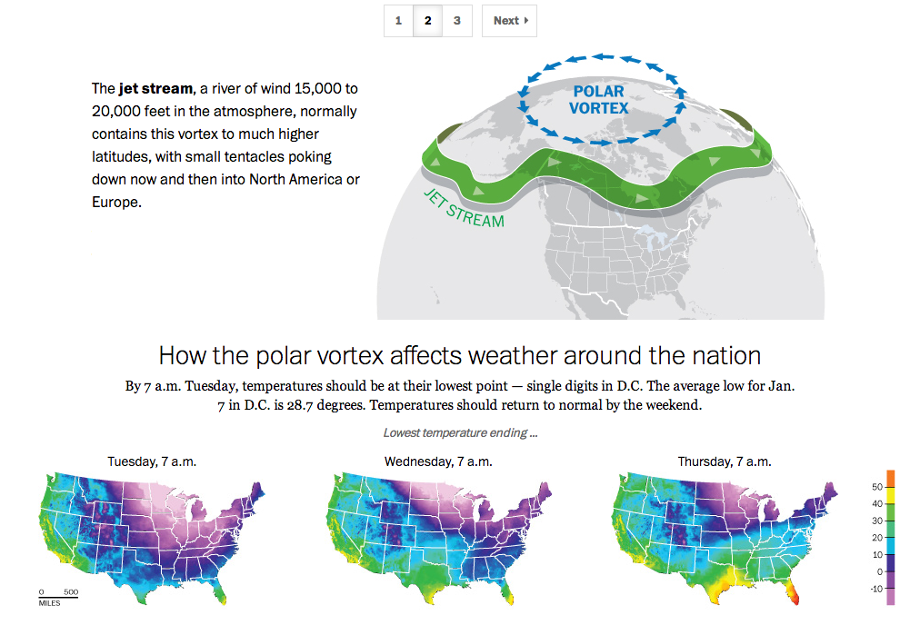 The Post explains the polar vortex