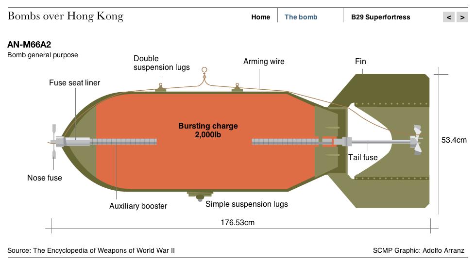 The 2000 pound bomb