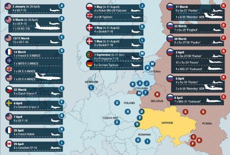 NATO's deployments
