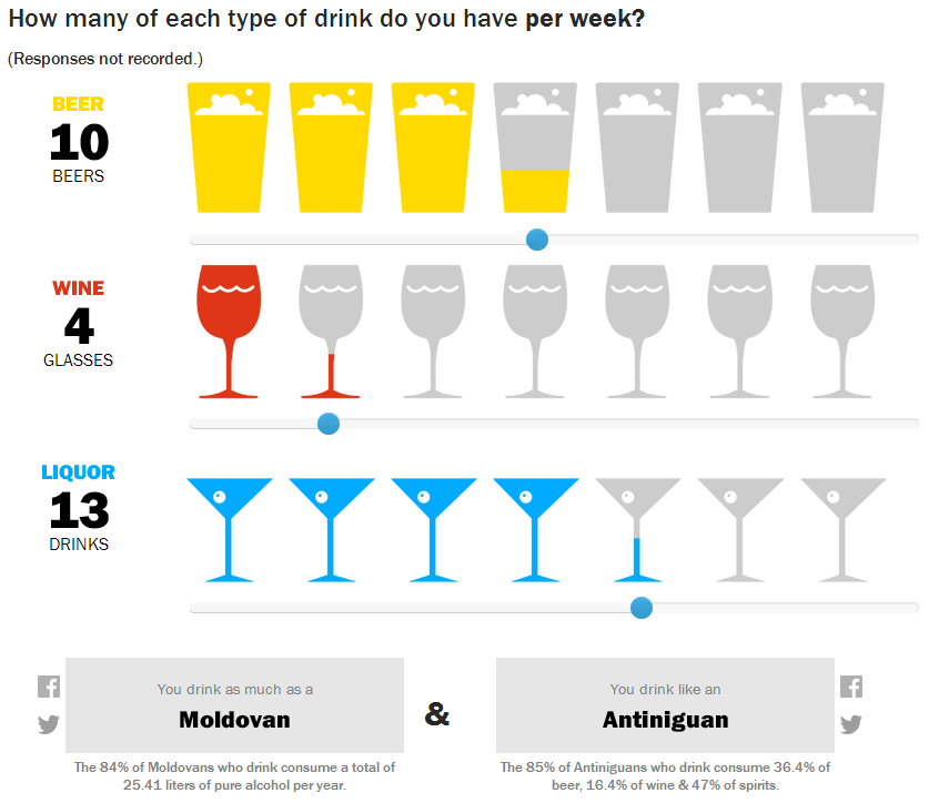 The countries which I drink like