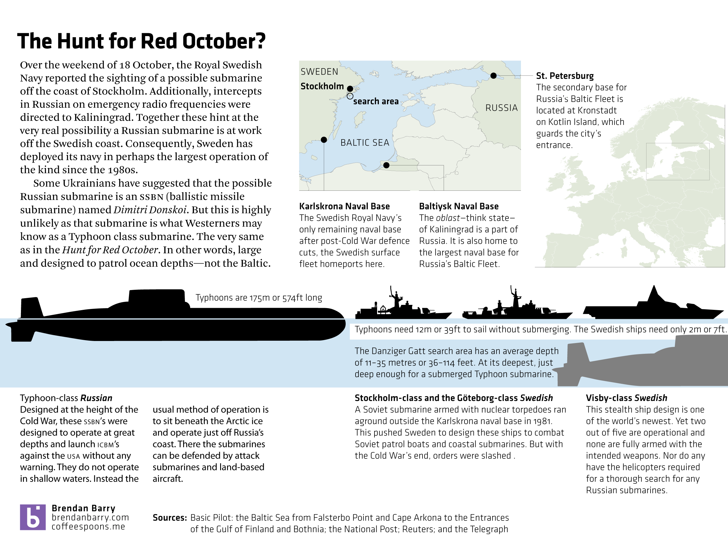 A look at Sweden's submarine hunt