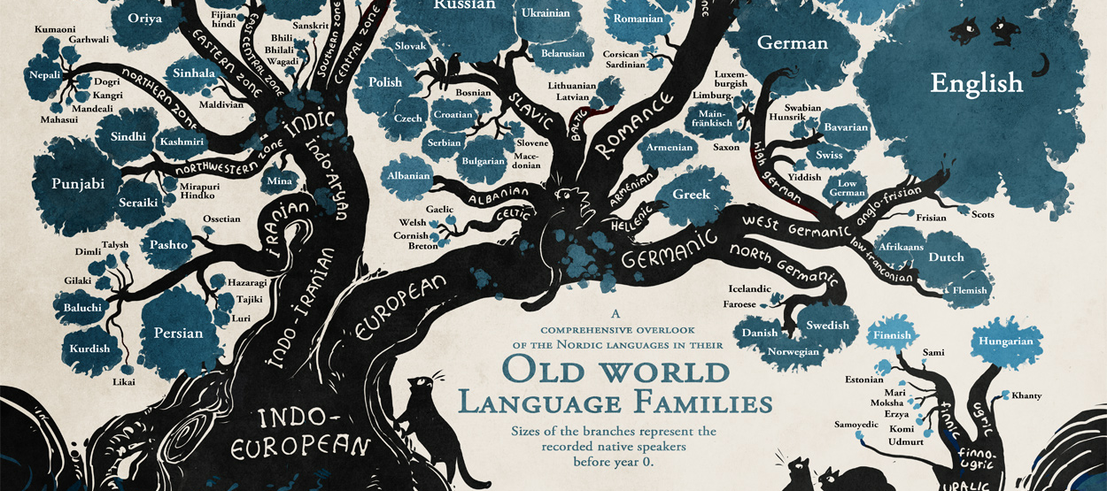 Old World languages