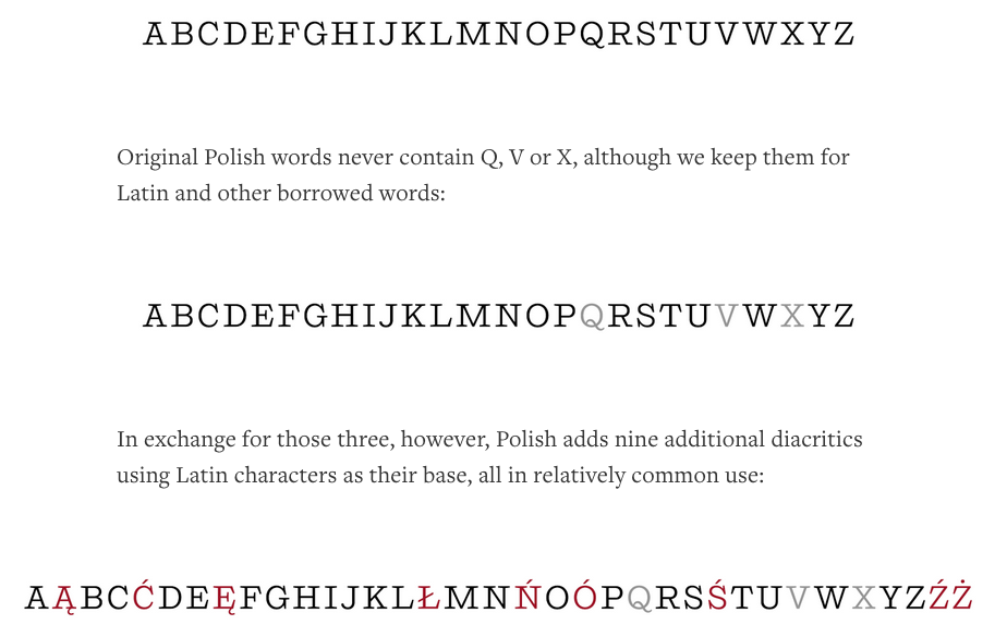 English vs. Polish alphabets
