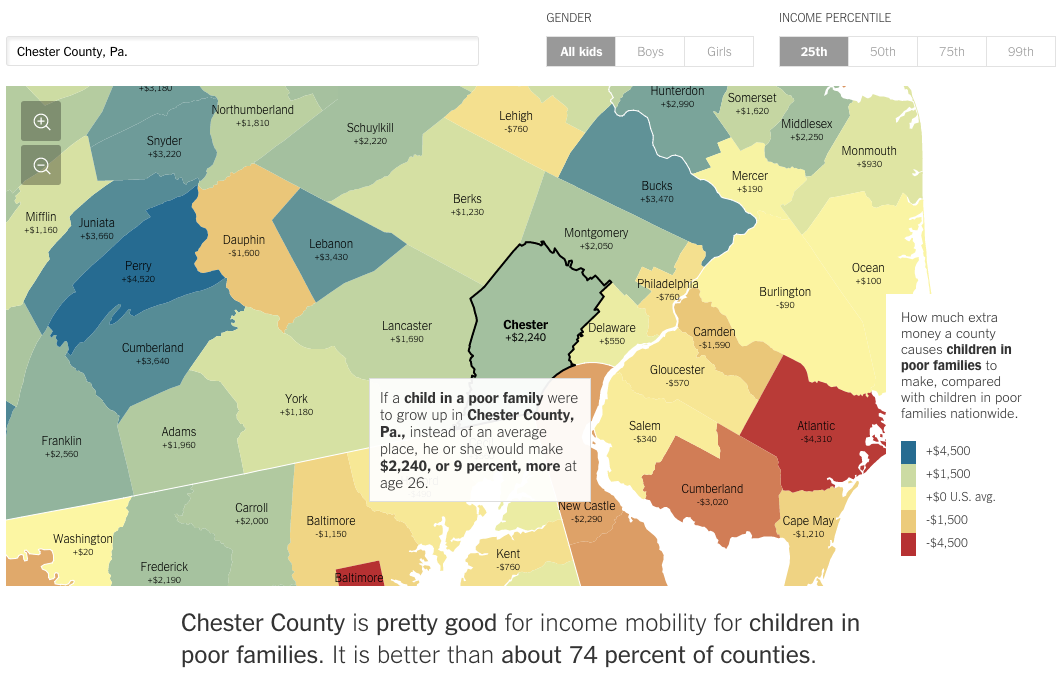 How the poor in Chester County fare