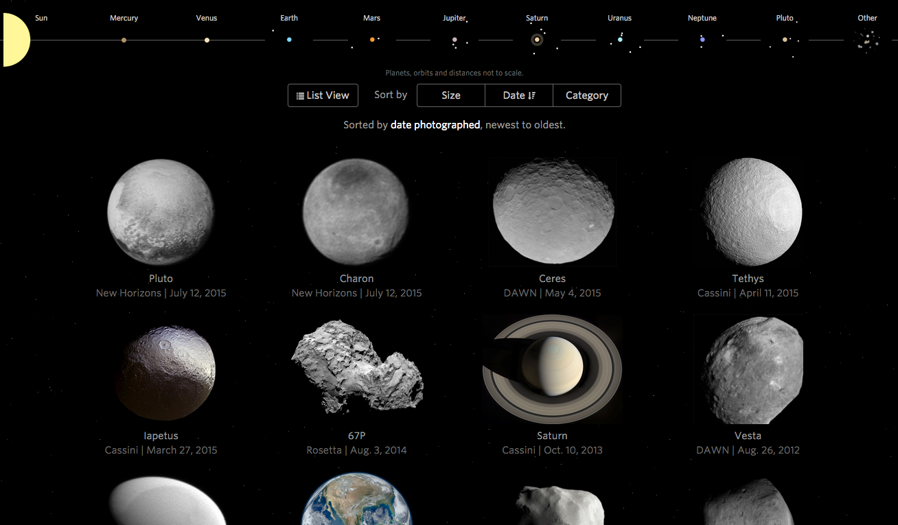 Field Guide to the Solar System