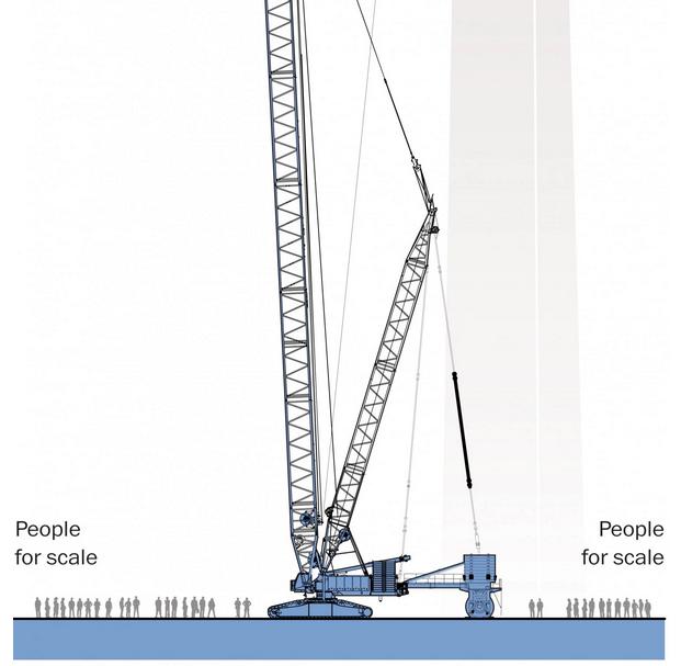 How big was the crane?