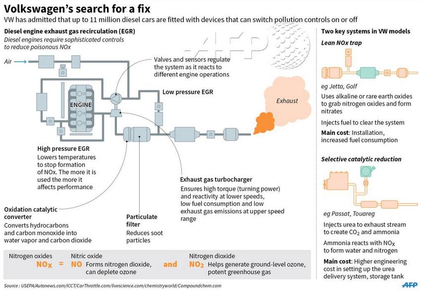 How the diesel engine works