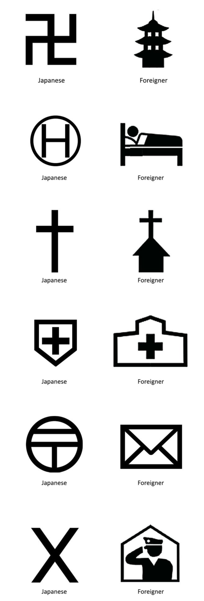 Proposed map symbols