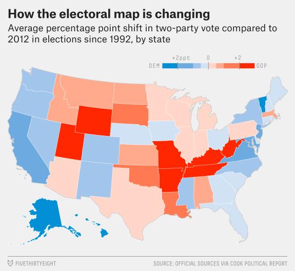 Shifting states