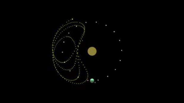 Cruithne's orbit