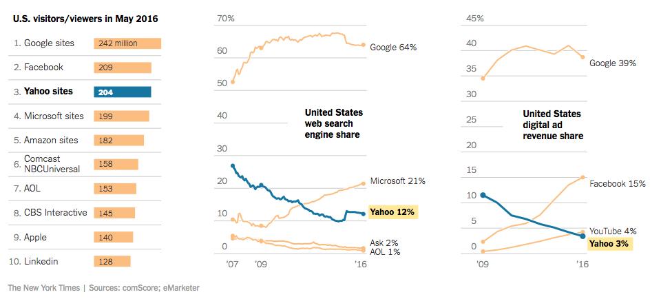 The shares are falling, the shares are falling