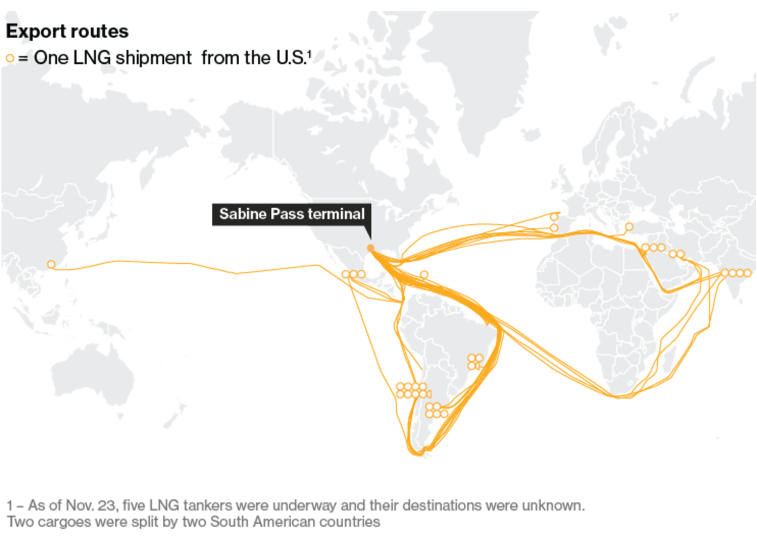 Where US liquefied natural gas (LNG) has been sent