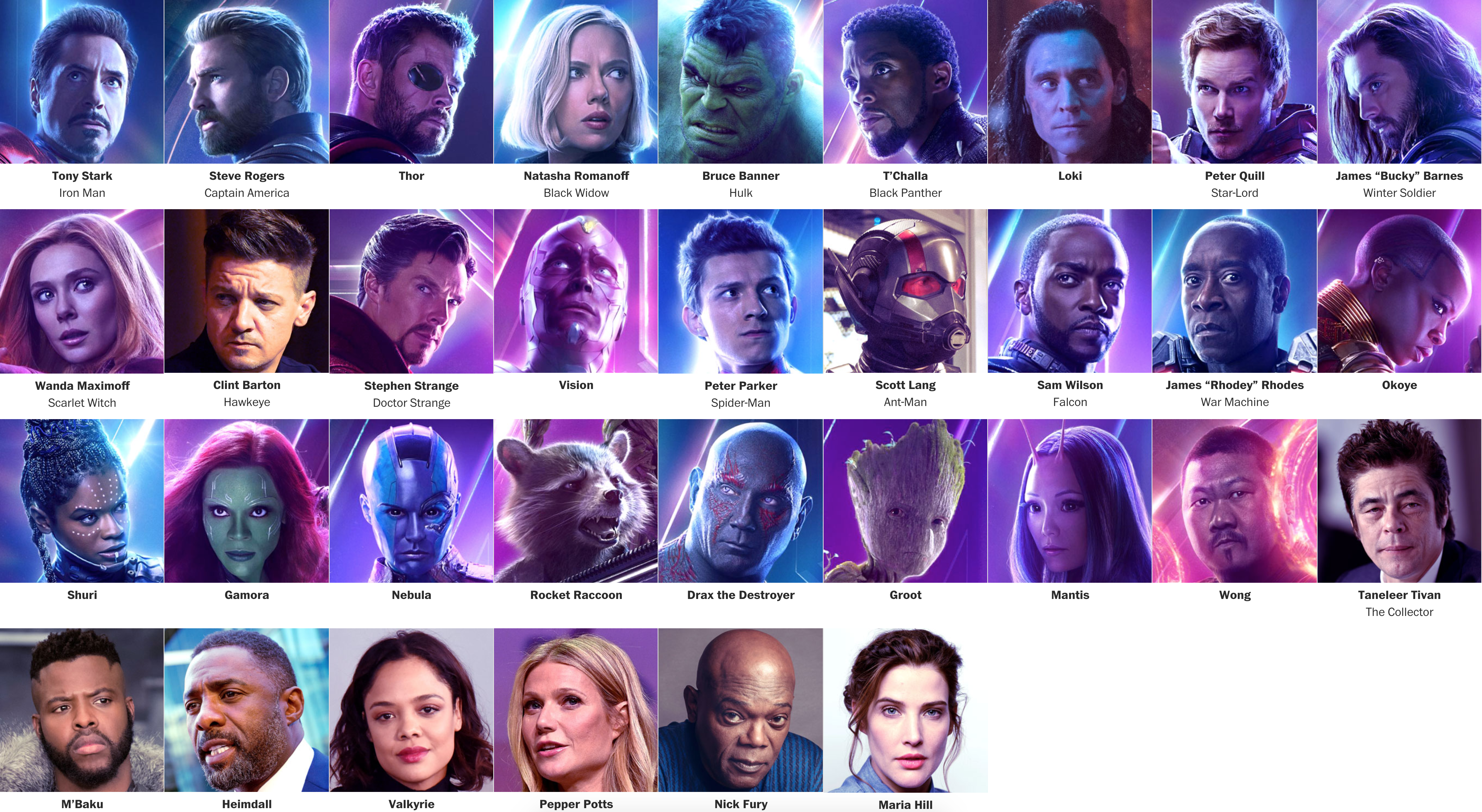 All the characters…but far from true.