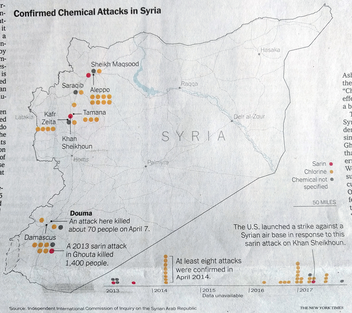 Note the timeline in the lower-right to provide context of when and how frequent the chemical attacks have been