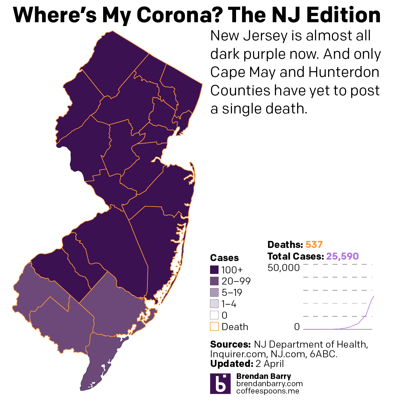 Conditions in New Jersey