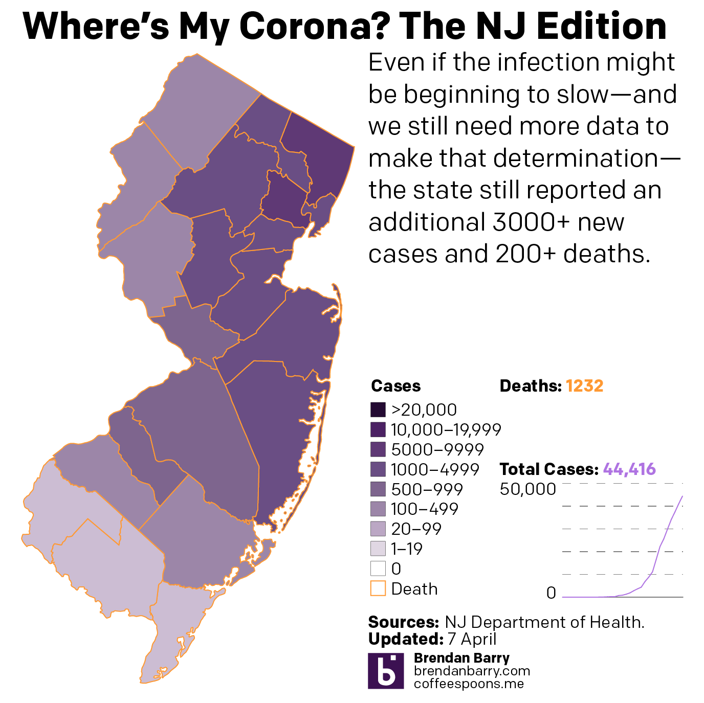 The condition in New Jersey