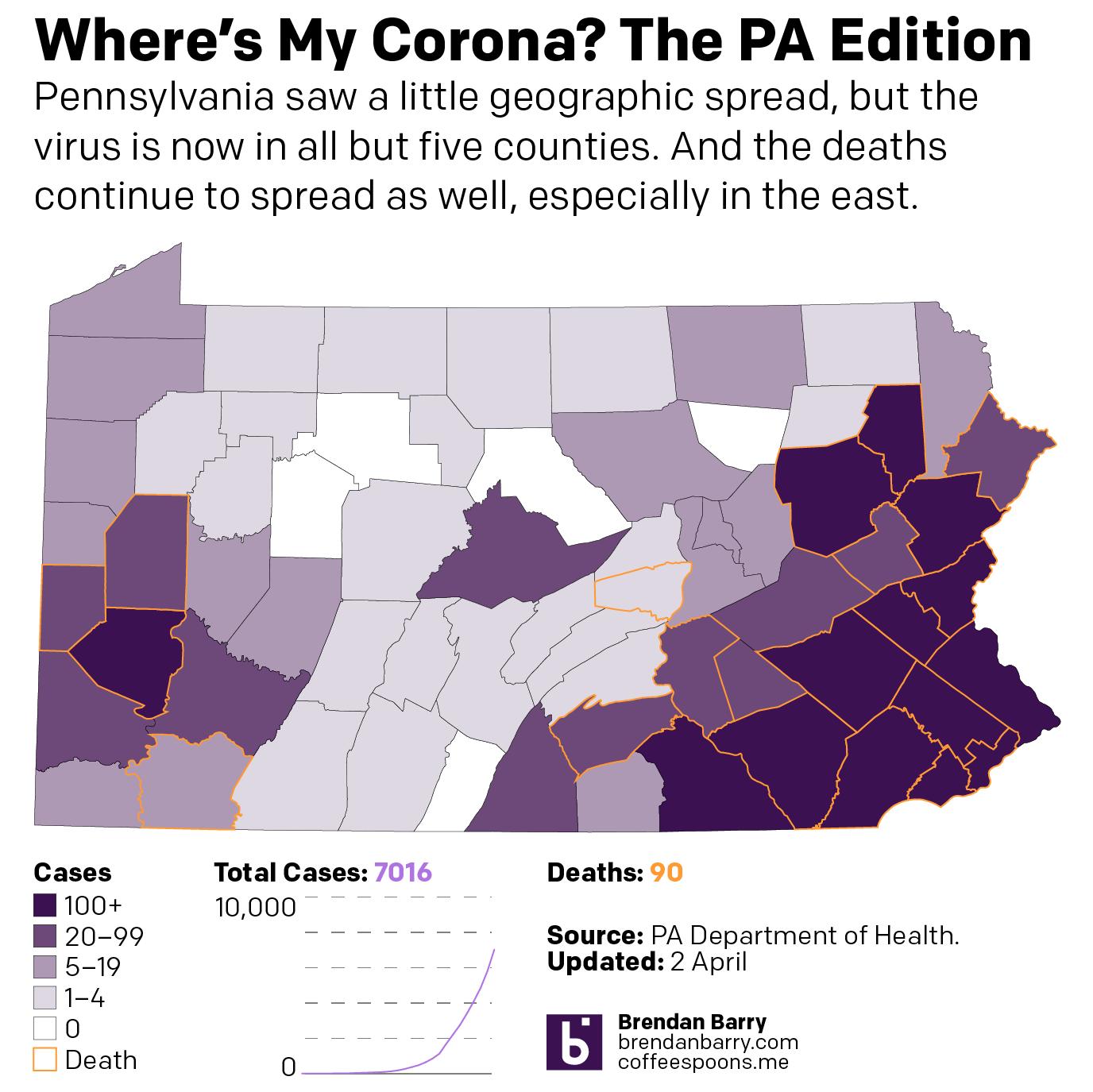 Conditions in Pennsylvania