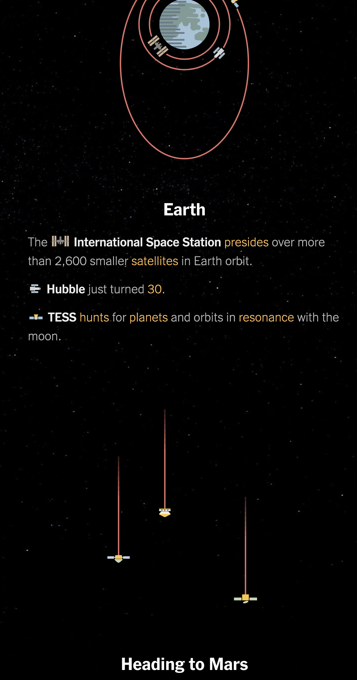 What spacecraft are in orbit of Earth and headed to Mars.