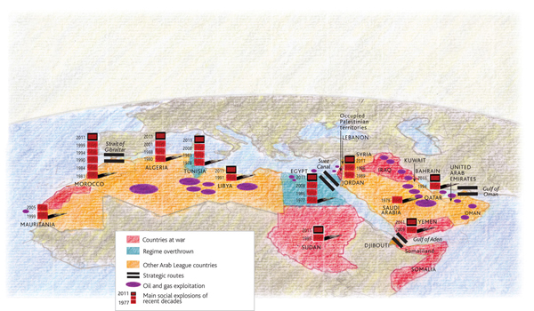 Political Situation in North Africa and the Middle East