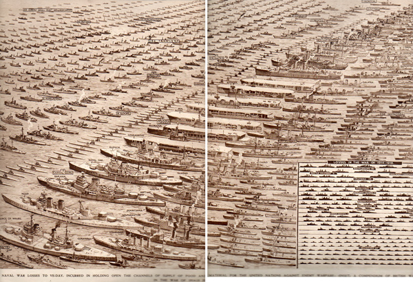Royal Navy losses in World War II