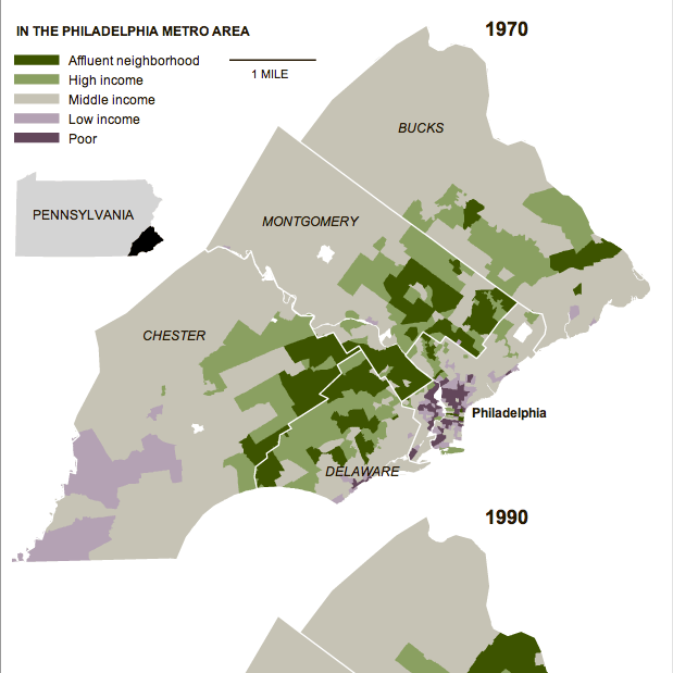 Neighbourhoods by Income in 1970