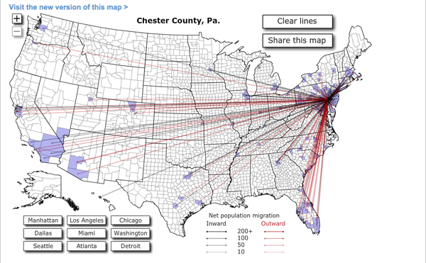 Last year's migration map