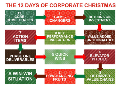 12 Days of Corporate Christmas