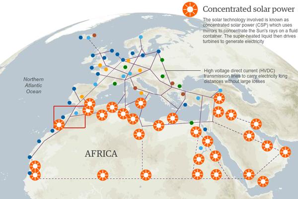 Renewable Power Map