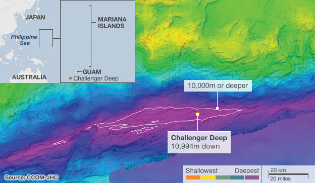The topography of the Mariana Trench at Challenger Deep