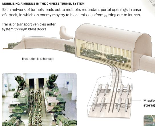 Cropping of a Nuclear Tunnel