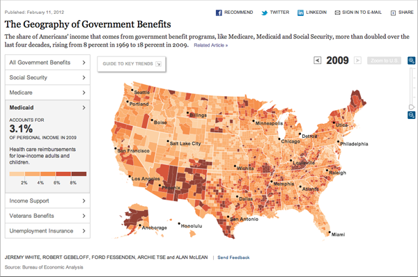 Medicaid's broad overview