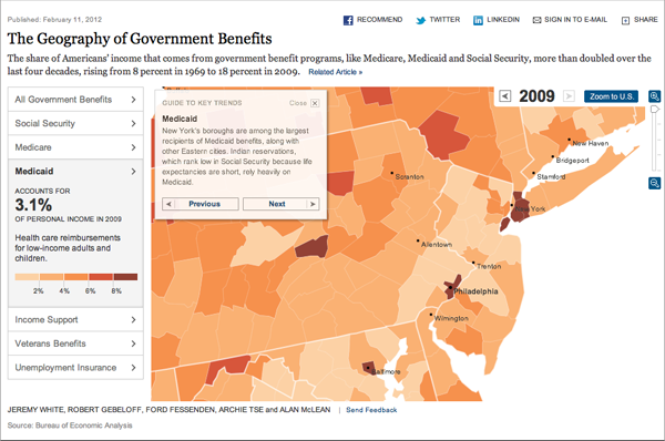 Medicaid's eastern core context
