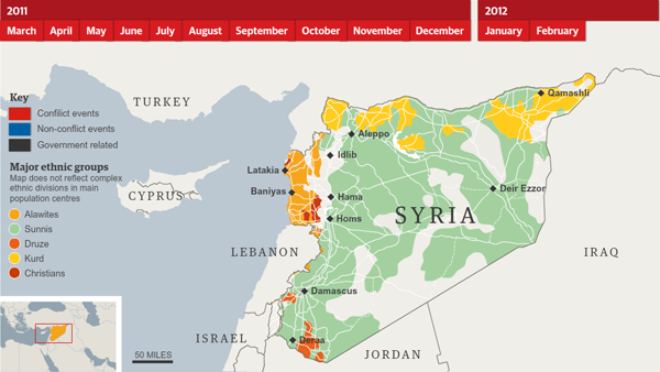 An overview of Syria