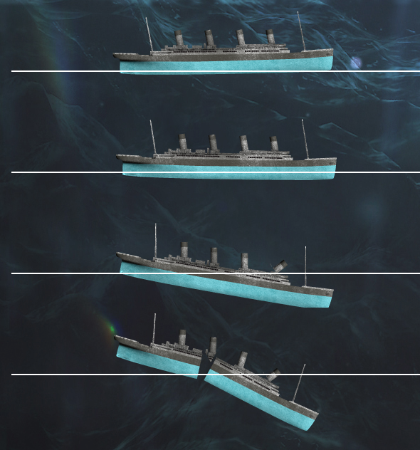 How the RMS Titanic sank