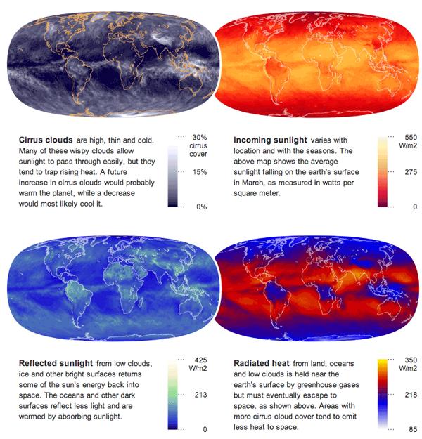 Energy maps