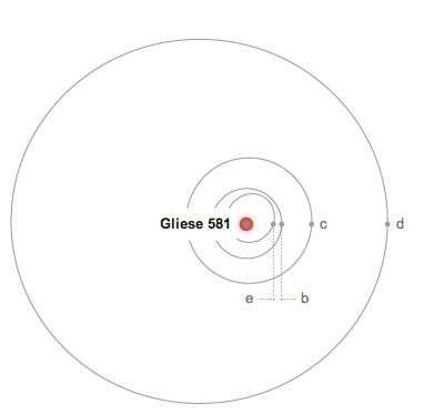 4 Exoplanets
