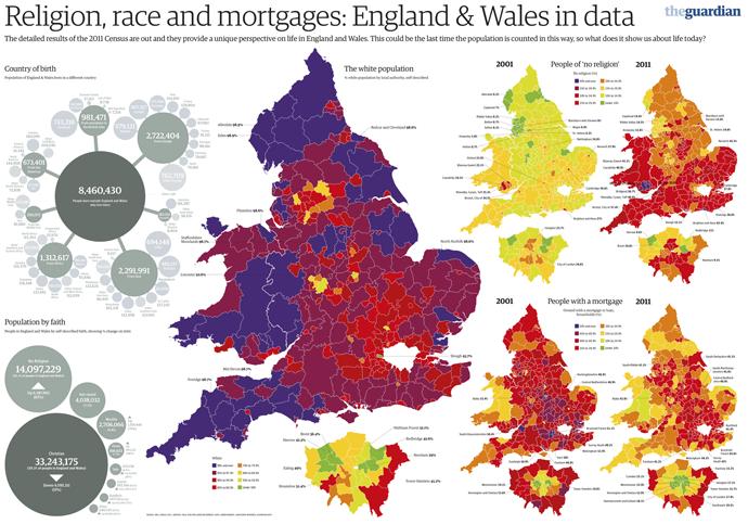 UK Census results visualised