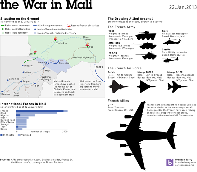 The War in Mali continues with recent troop movements and the growing Allied arsenal depicted