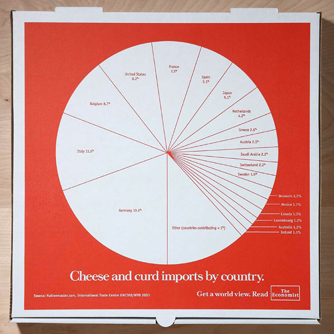 Pizza Pie Pie Chart for Pi Day