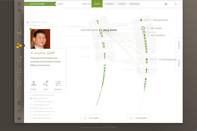 Social Power with Xi Jinping's network shown